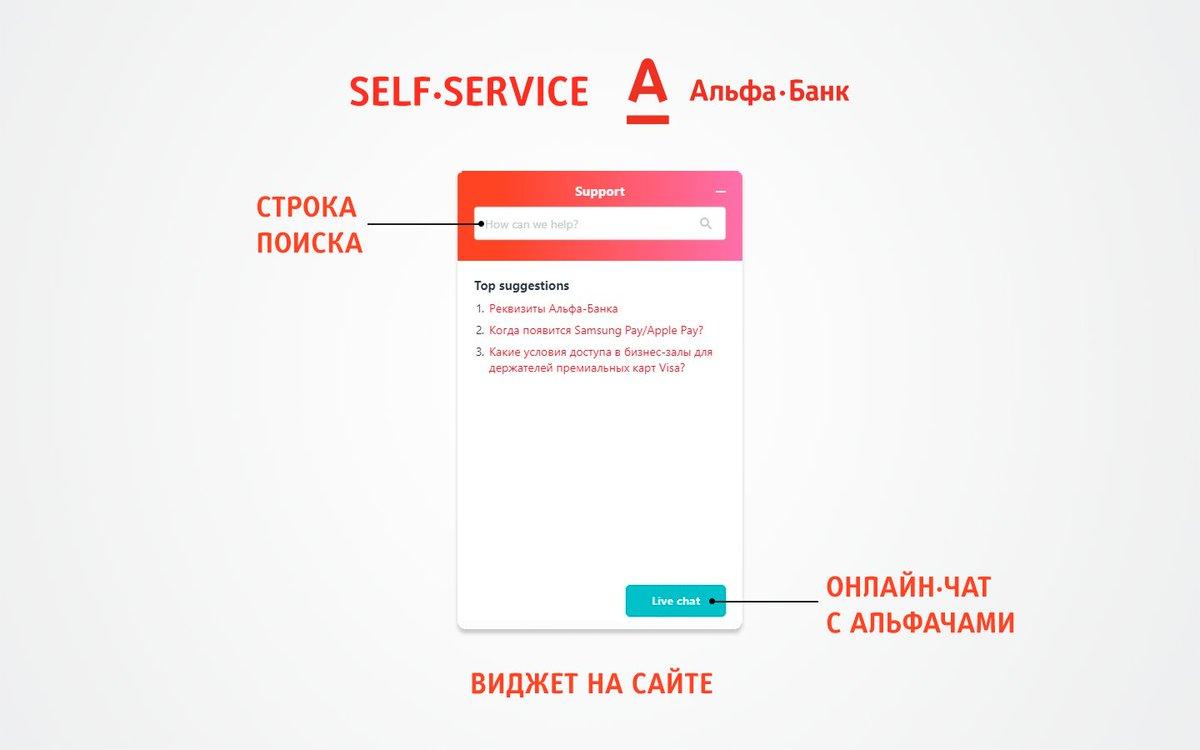 альфа банк онлайн минск