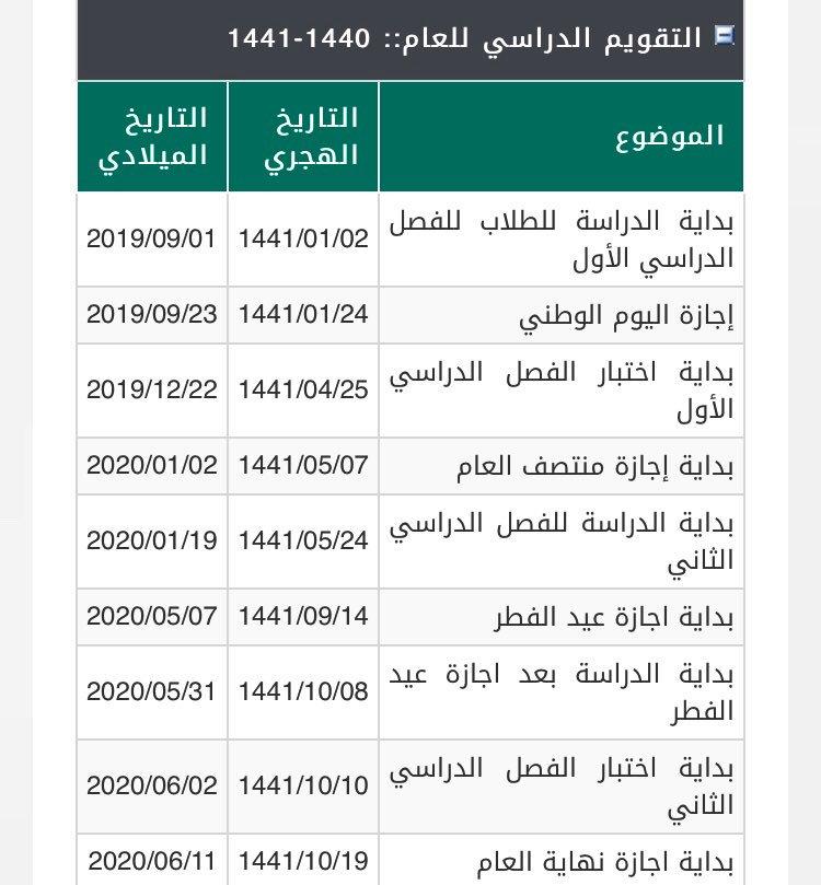 """عماد الشريف on Twitter: """"🔴 #عاجل_ورسمياً.. #وزارة_التعليم ..."""