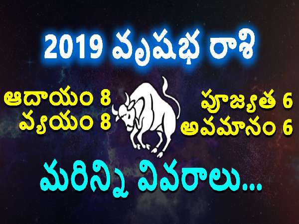 Webdunia telugu astrology