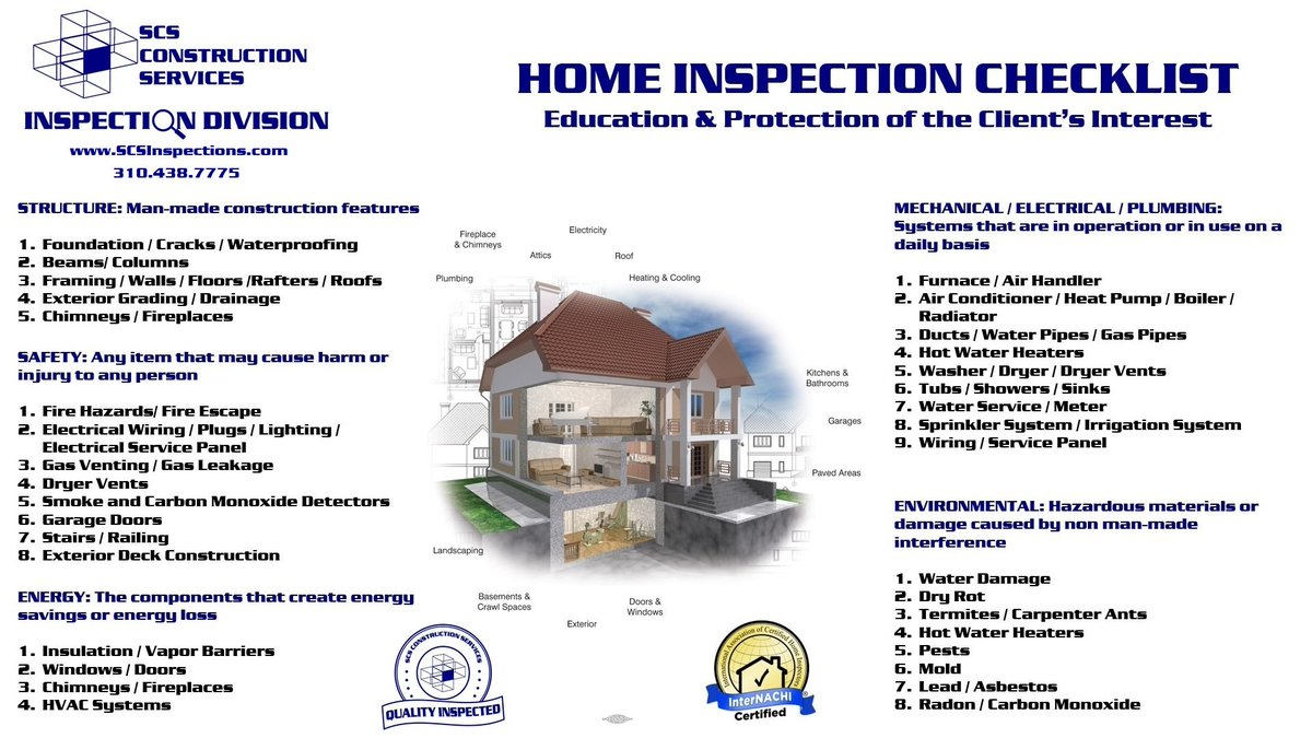 Scs Construction Ser Scsconstruction Twitter Electrical Wiring Materials Checklist Free Homeinspection Illustrating Some Of The Items Inspectiondivision Reviews During An Inspection Download Pdf Version