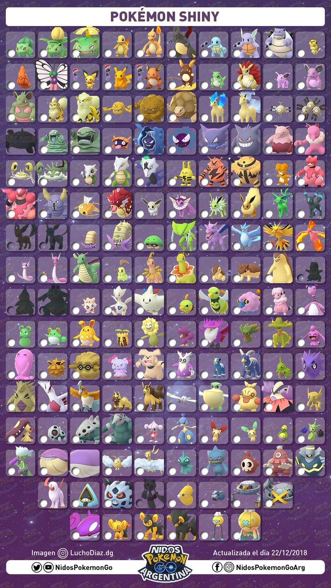 Imagen de Nidos Pokémon GO Argentina con la tabla definitiva de Pokémon shiny 2018.