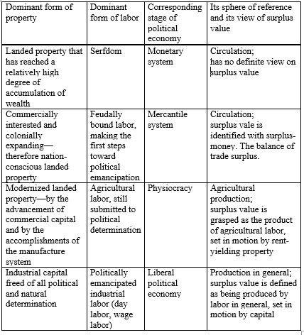 book Managementorientiertes Rechnungswesen: Konzepte und Analysen