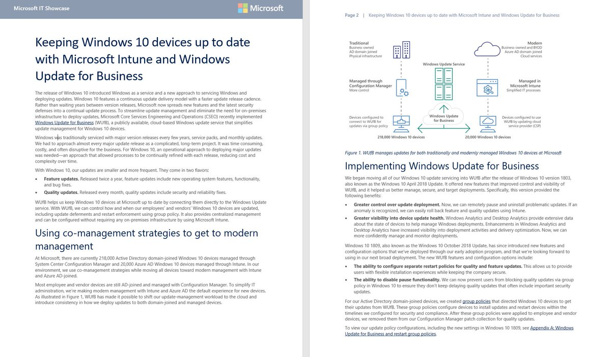 👉📥Download Doc (10 pages) -> Keeping Windows 10 devices up to date with Microsoft Intune and Windows Update for Business #WUfB -> https://www.microsoft.com/en-us/download/details.aspx?id=57672…