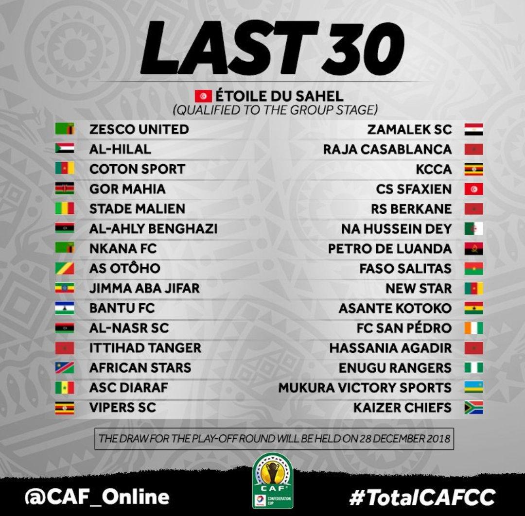 Le tirage au sort des deuxièmes seizièmes de finale de la Coupe de la CAF  aura c2a207102d0