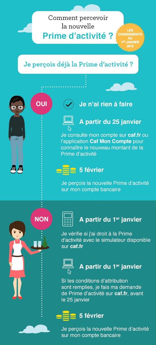Caf Maine Et Loire Caf49 Actus Twitter