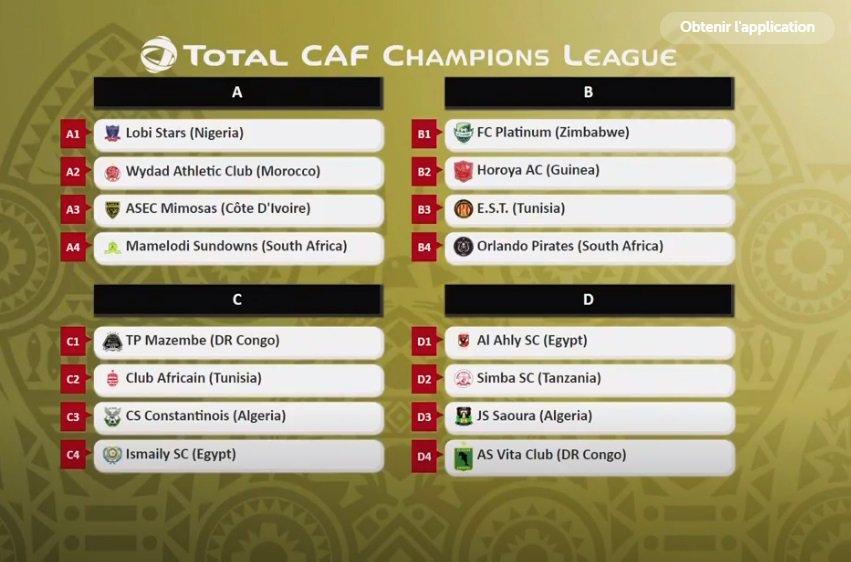 دوري أبطال أفريقيا| عاجل.. الجدول الكامل لمباريات دور الـ16 وصدام شمال إفريقي 25