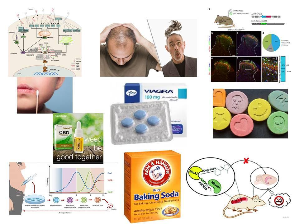 Top 10 Drug Discovery News Stories of 2018: https://www.technologynetworks.com/drug-discovery/lists/top-10-drug-discovery-news-stories-of-2018-312419…