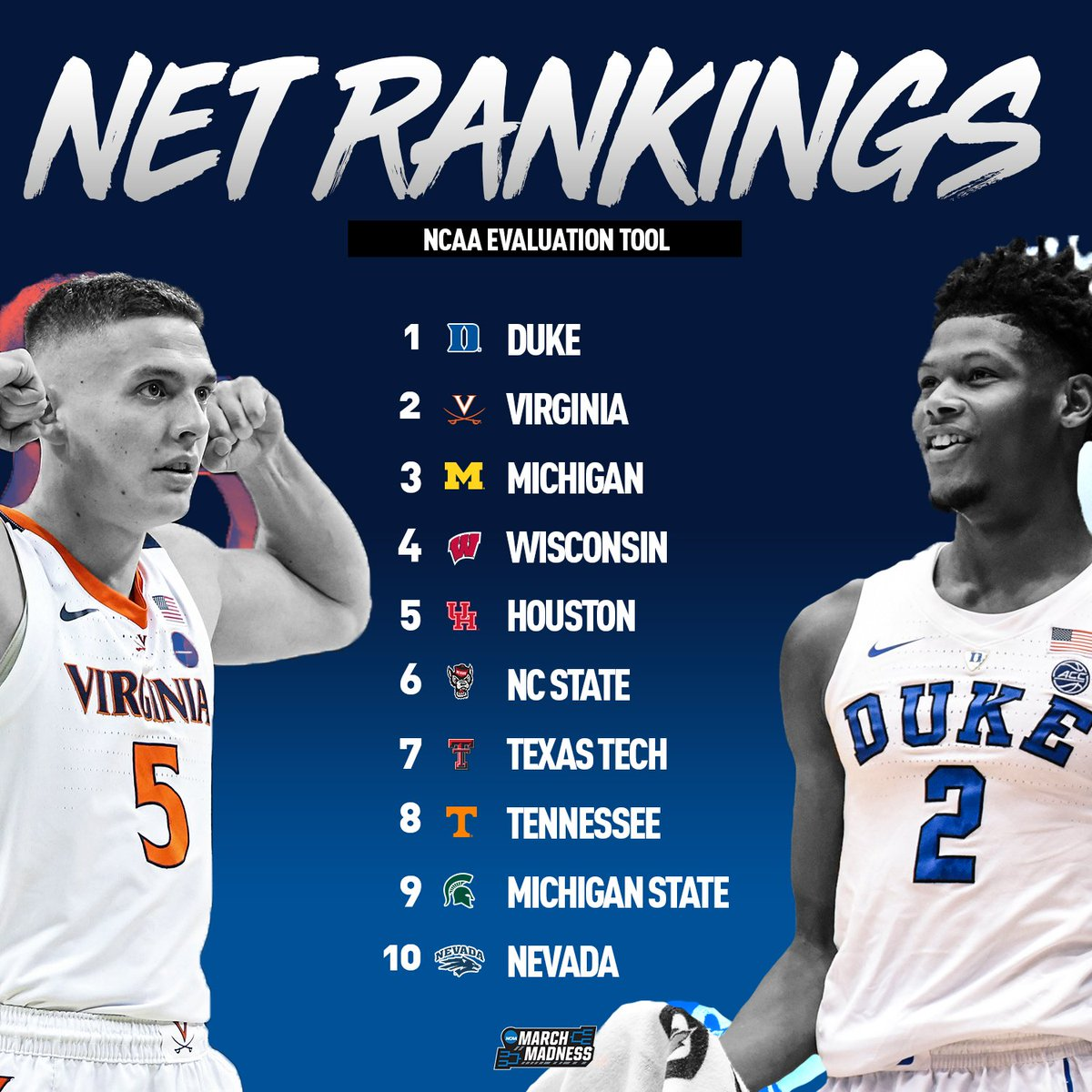 Ncaa March Madness On Twitter New Net Rankings 1