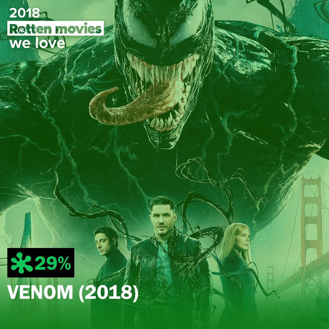 The #Tomatometer says 29%, the Audience says 85% – what do you think about #Venom? https://t.co/2akSZhCKI5