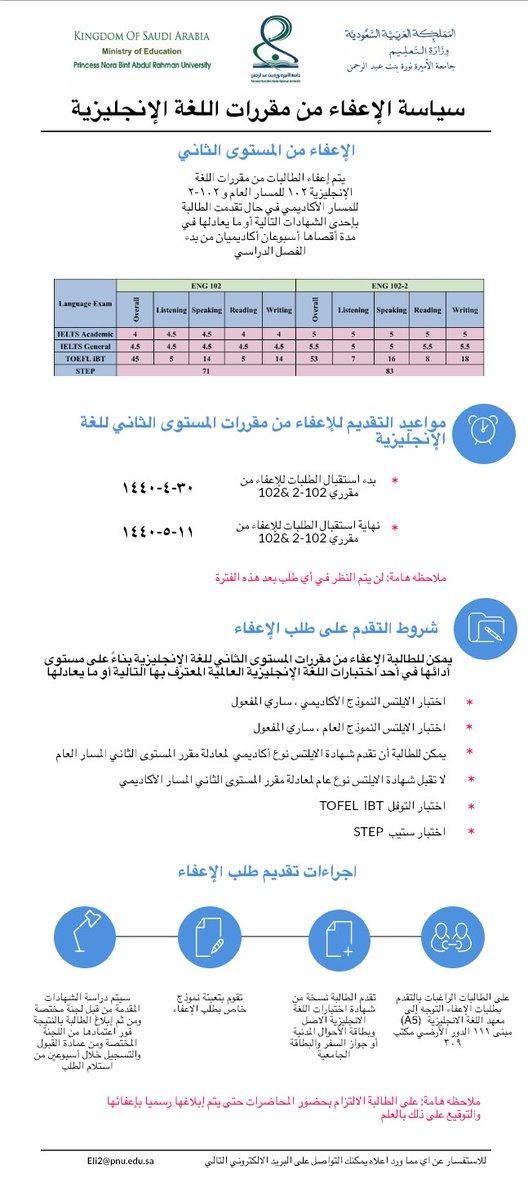 جامعة الأميرة نورة على تويتر سياسة الإعفاء من مقررات اللغة الانجليزية جامعة الأميرة نورة Pnu