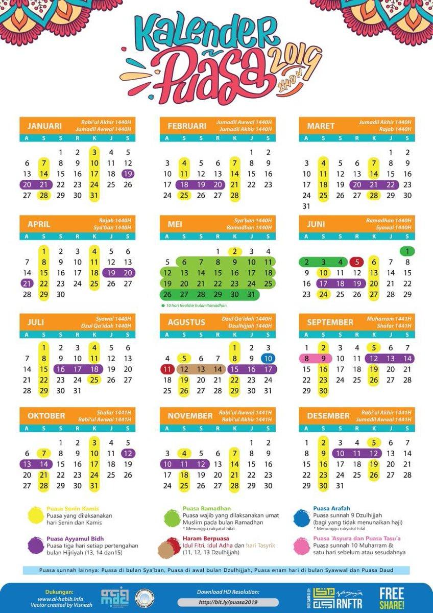 Jadwal Puasa Sunnah Tahun 2019, Serta Keutamaan Puasa