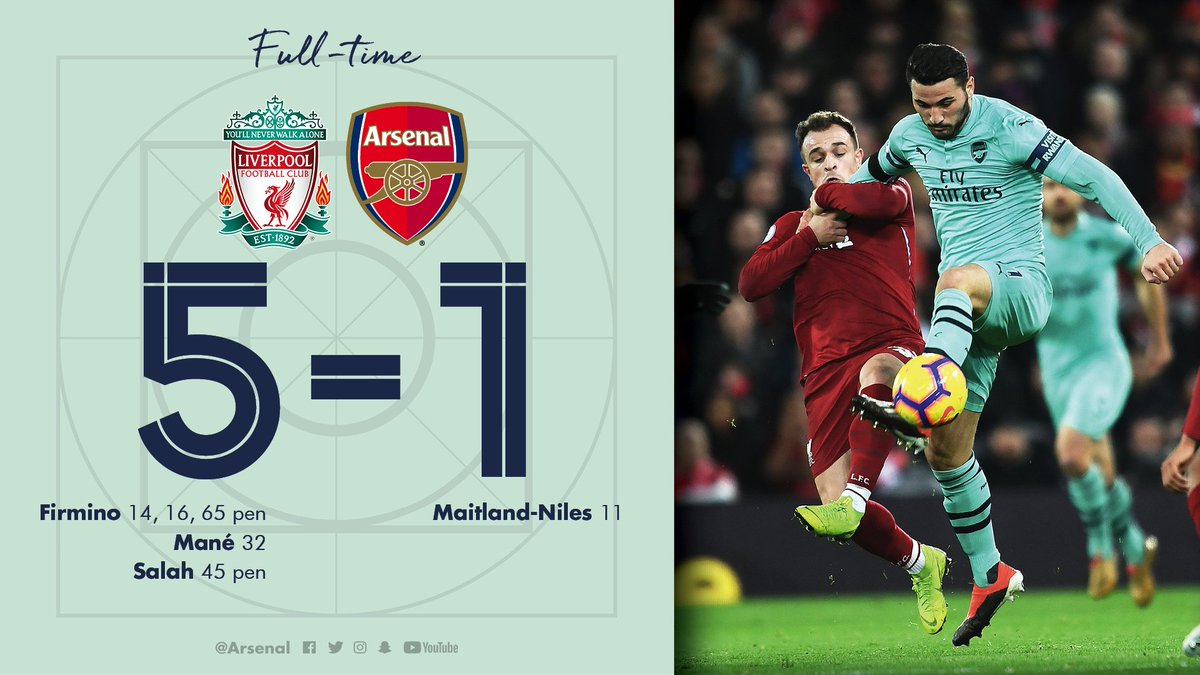 Arsenal yafungwa 5-1 na Liverpool