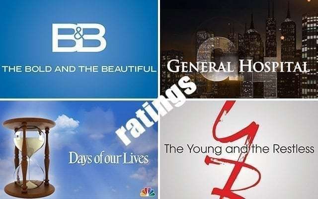 Soap Opera Network on Twitter: