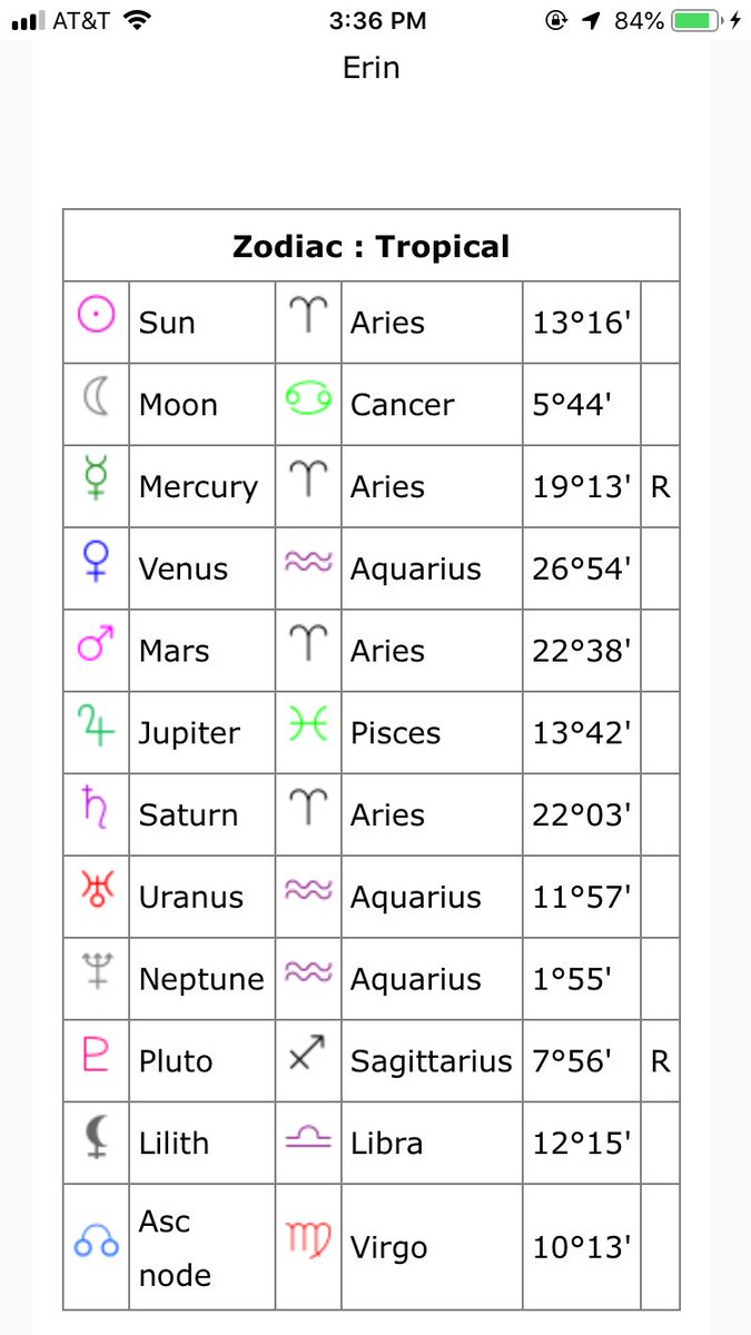november 17 birthday horoscope cafe astrology