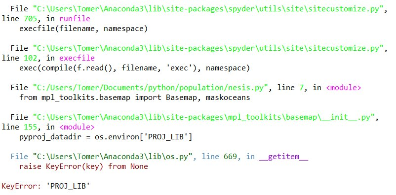 Python importutils