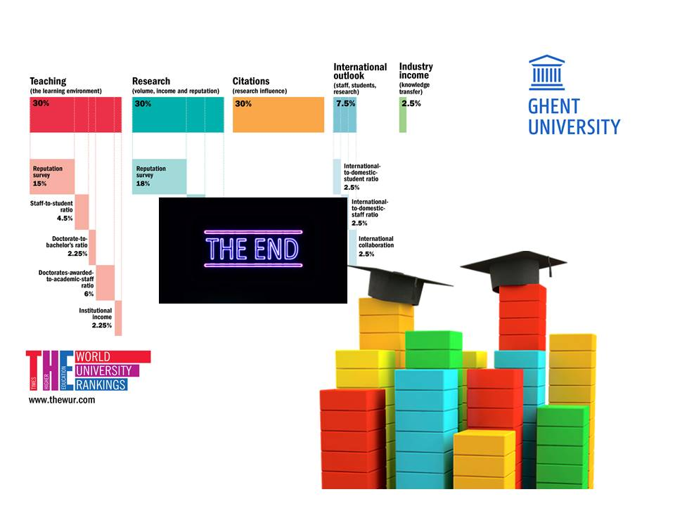 The End of University Ranking starts from Ghent: https://www.ugent.be/en/news-events/ghent-university-talent-rat-race-transformation-career-evaluation-model.htm…