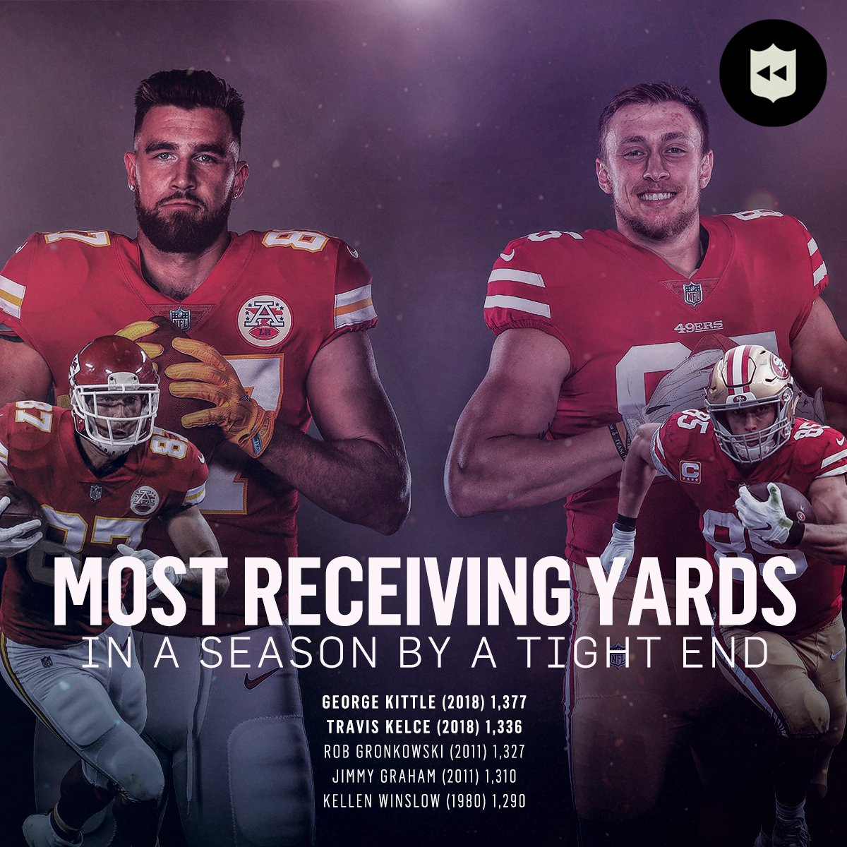 Nfl Throwback On Twitter Travis Kelce Broke The Record
