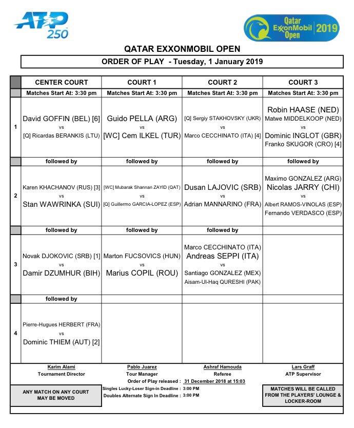 Doha 2019 ATP-250 Dvv9Aw3XgAAFM3I
