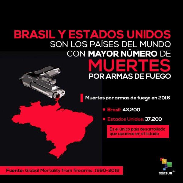 Esequibo - Venezuela un estado fallido ? - Página 12 Dvw4lcjW0AA2m2E