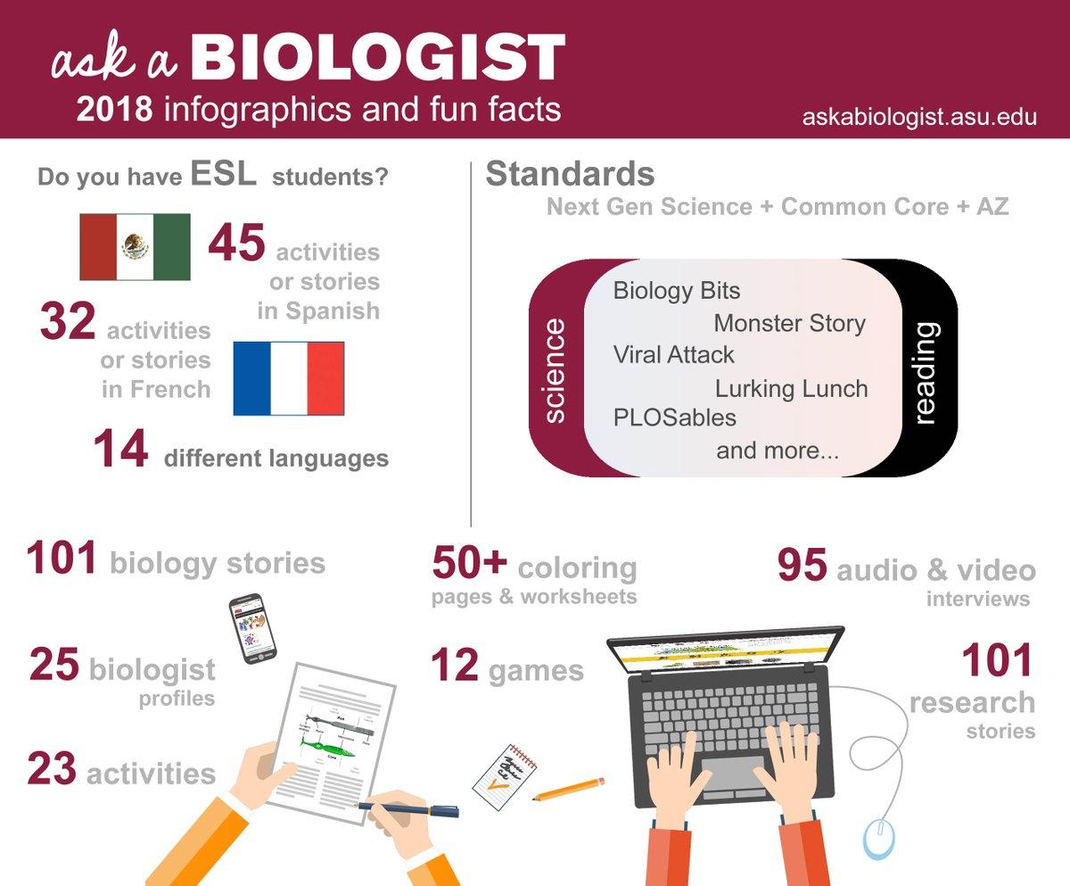 Dr. Biology (@Drbiology) | Twitter