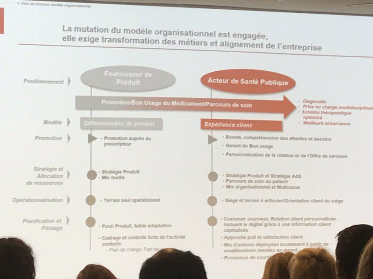 Tres intéressante approche sur les changements de modèles organisationnels de la #pharma @Asso_AMMIS #hcsmeufr @LeemFrance