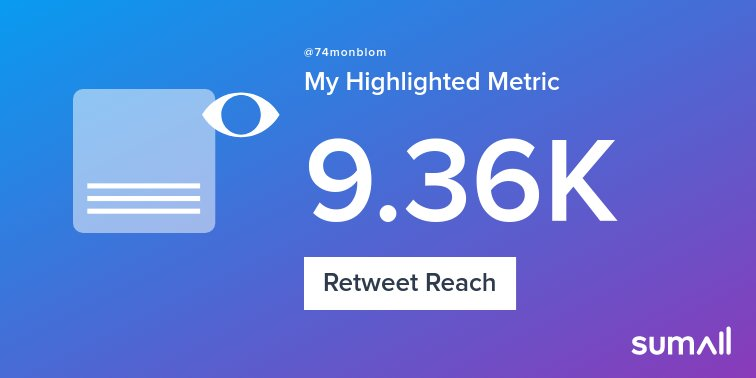 My week on Twitter 🎉: 15 Mentions, 108 Likes, 6 Retweets, 9.36K Retweet Reach, 1 New Follower. See yours with https://sumall.com/performancetweet?utm_source=twitter&utm_medium=publishing&utm_campaign=performance_tweet&utm_content=text_and_media&utm_term=0bd15928ba3a7877f3fb611a …