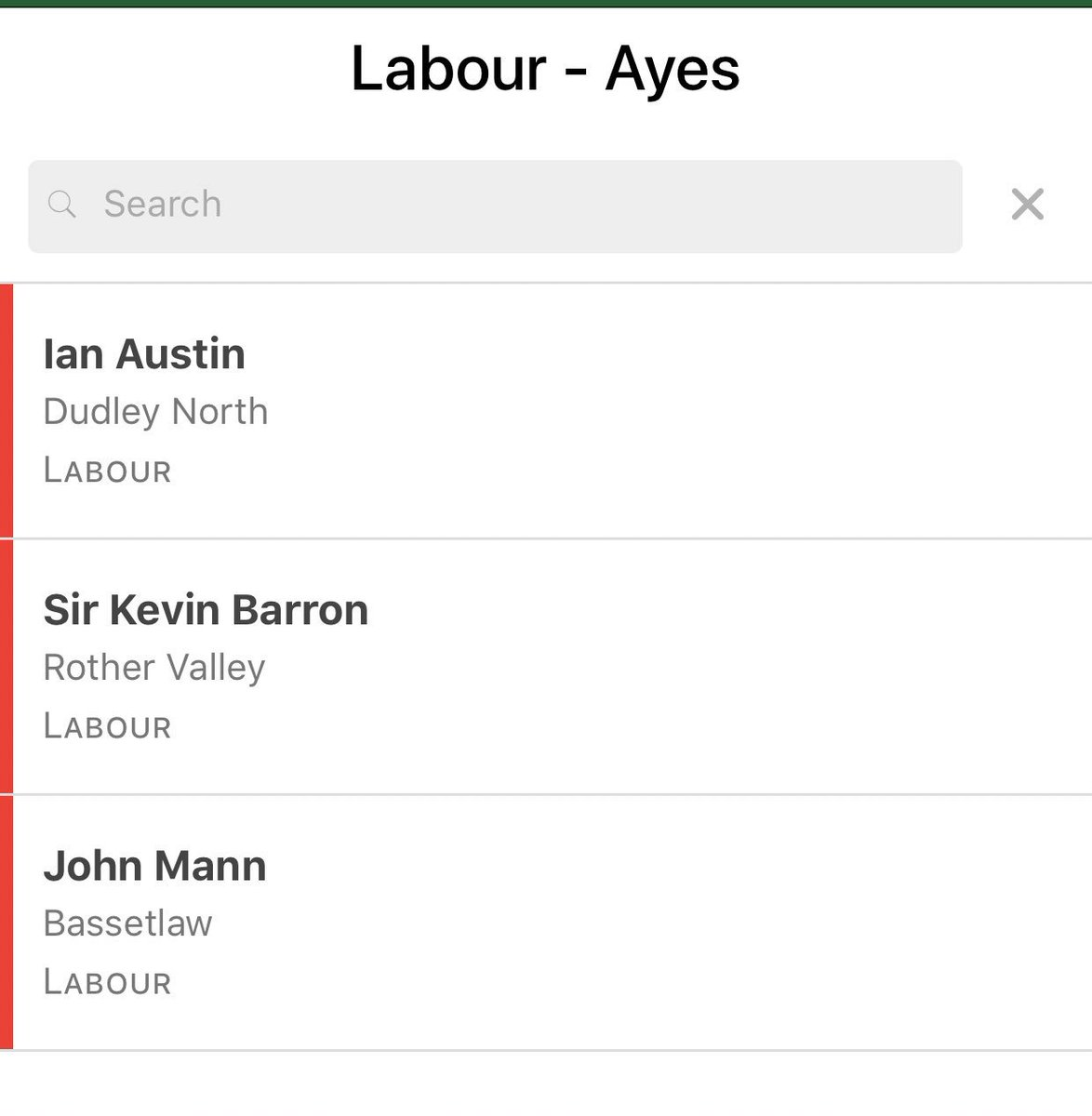 Minimal Labour rebellion - 3 plus Frank Field.  Austin Barron Mann.  No fitzpatrick.