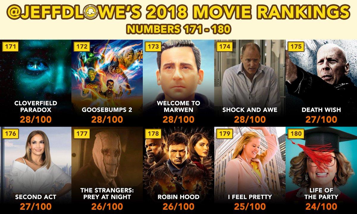 robin hood movies ranked