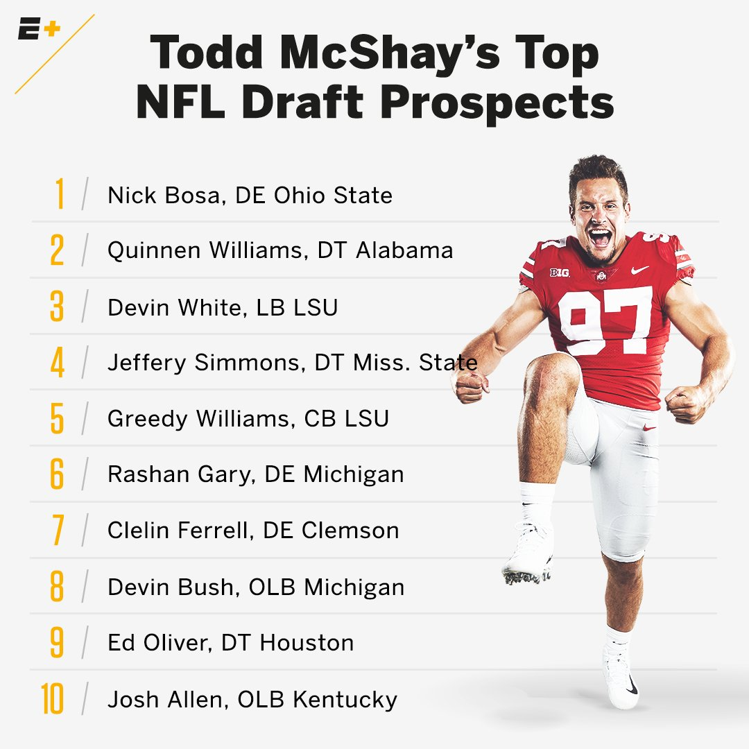 ESPN's Todd McShay Releases Bold 2019 NFL Draft Top 10