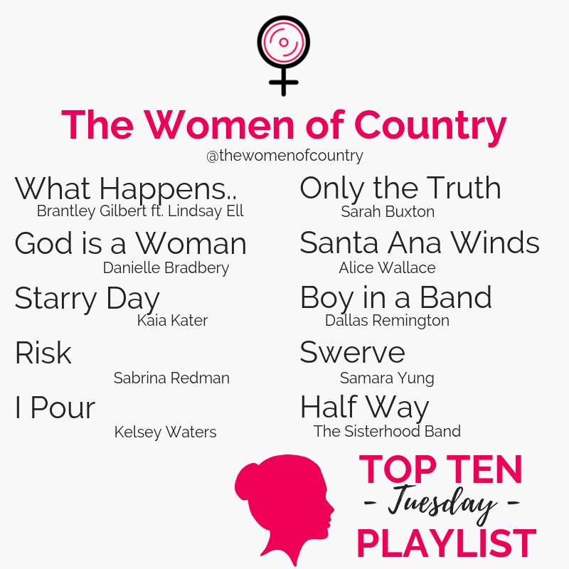 Women of Country on Twitter: