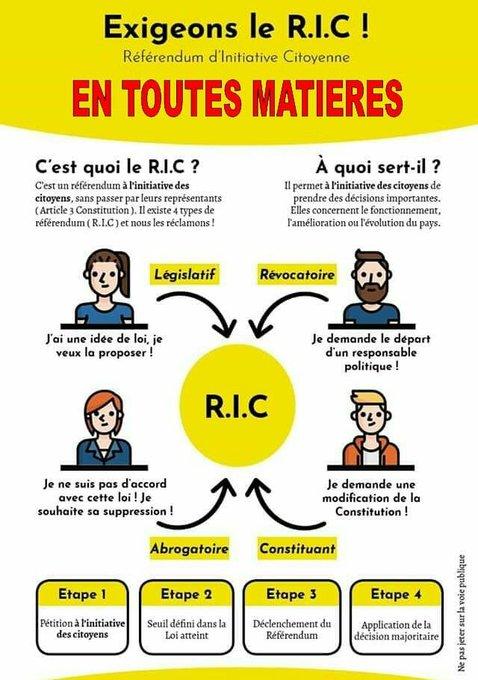 La #LettreAuxFrançais de Macron propose plus de référendums comme celui de 2005 qui a été ensuite trahi par Sarkozy et les parlementaires. Nous refusons cette fausse démocratie. Comme 75% des Français nous voulons le #RIC en toutes matières et poser nous même les questions. Photo