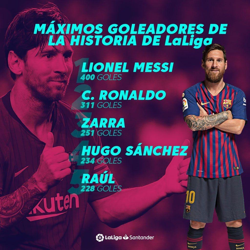 Gustavo Mendoza's photo on Lionel