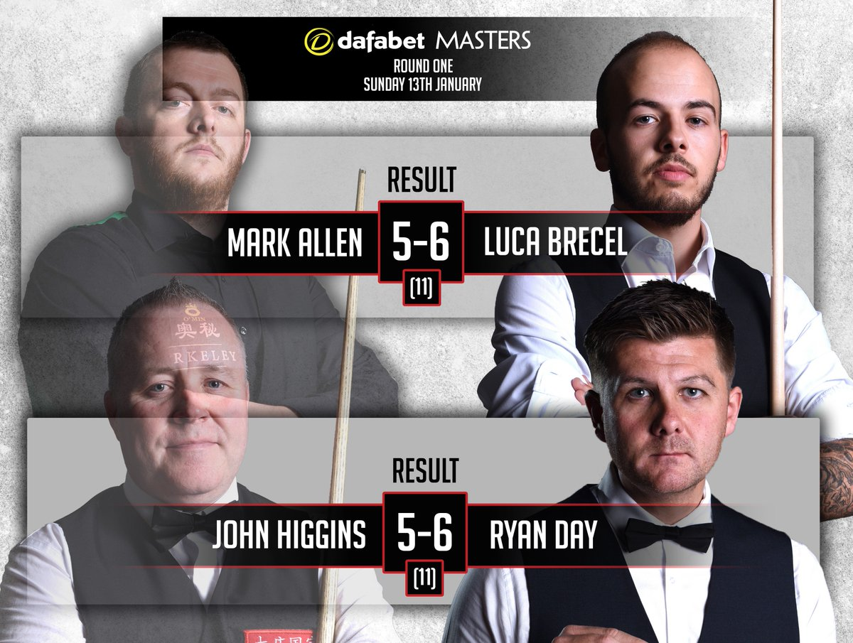 masters underdogs