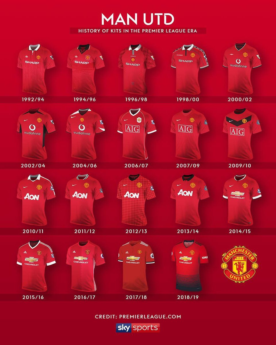todas las camisetas del manchester united