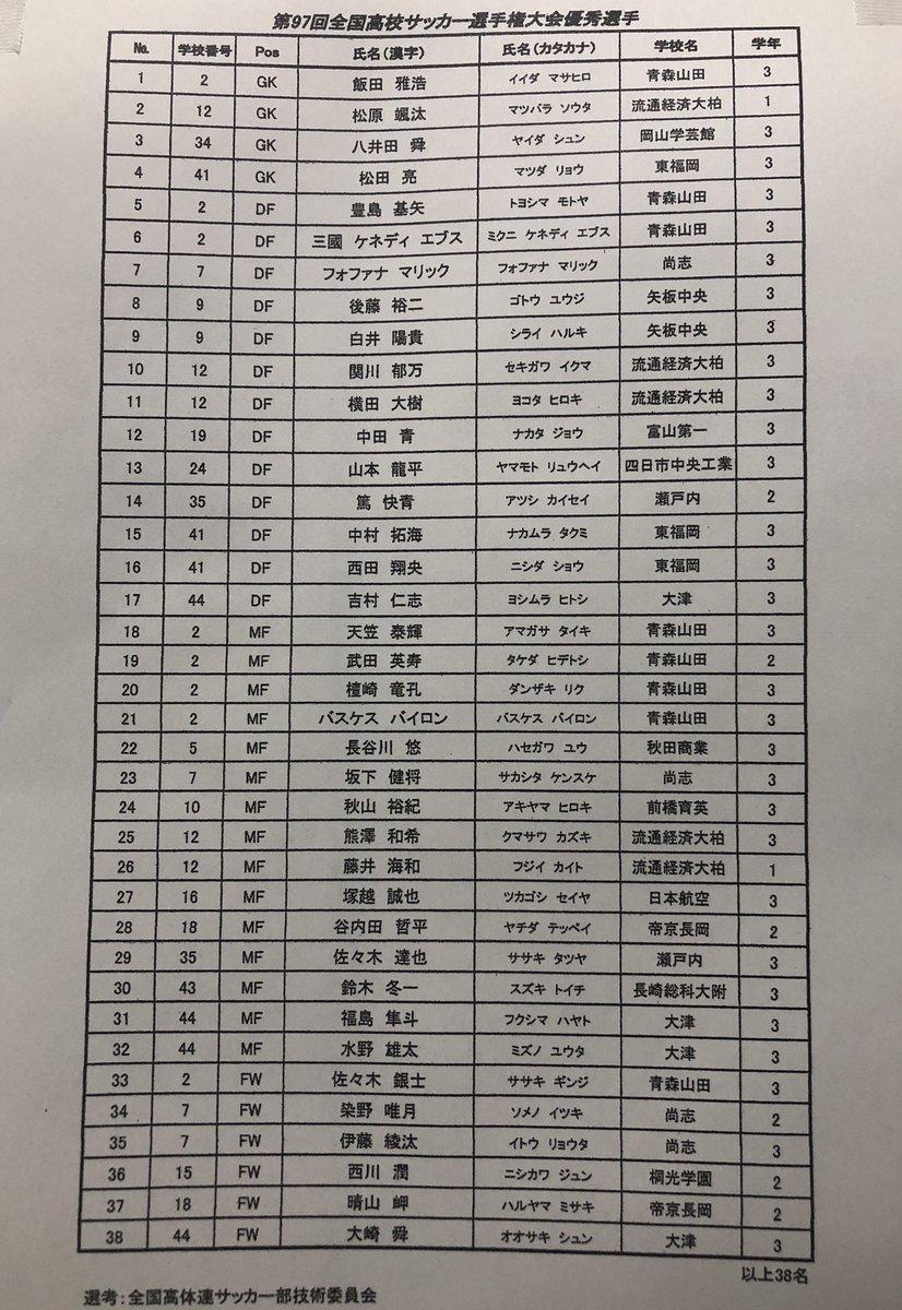 全国高校サッカー選手権大会's photo on 高校サッカー