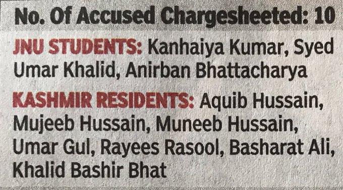 JNU में देशविरोधी नारेबाजी के केस में आज दाख़िल होगी चार्जशीट. कन्हैया, उमर ख़ालिद और अनिर्बन भट्टाचार्य समेत कुल 10 नाम शामिल. इनमें 7 कश्मीर निवासी #JNUChargesheet Photo