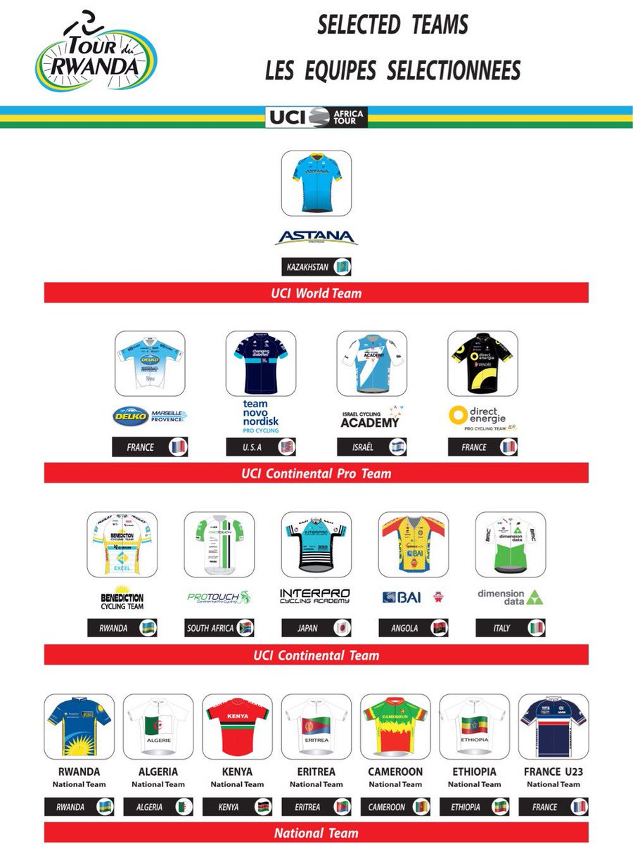 UCI Africa Tour - Page 2 Dw2wZl0W0AAhbNV