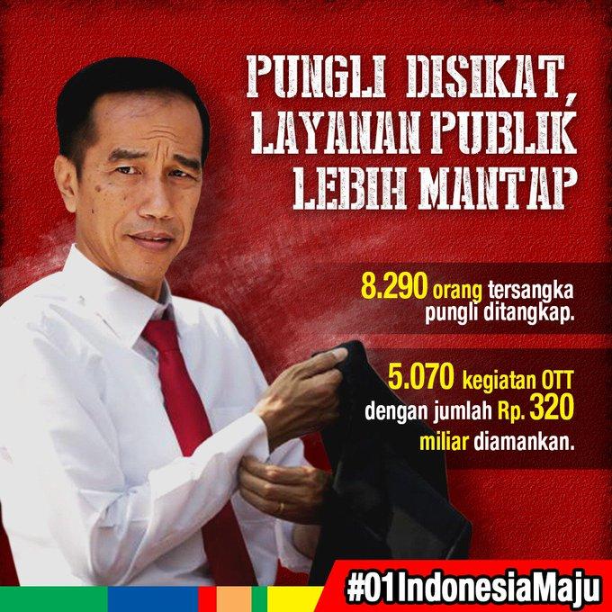 Selama 4 tahun Presiden Jokowi sukses menyelenggarakan pemerintahan yg efisien. Presiden Jokowi bersama jajarannya juga serius memerangi korupsi dgn memperkuat KPK, jg memberantas pungli dgn dibentuknya Tim Saber Pungli. #01JokowiLagi #VisiMisiJokowiMenang Photo