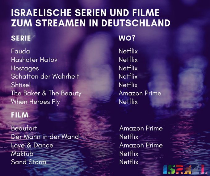 Für alle, die sich nicht zwischen #IBES und dem französischen Autorenfilm auf @ARTEde entscheiden können, empfehlen wir alternativ einige israelische Filme und Serien, die Ihr in #Deutschland streamen könnt: Foto