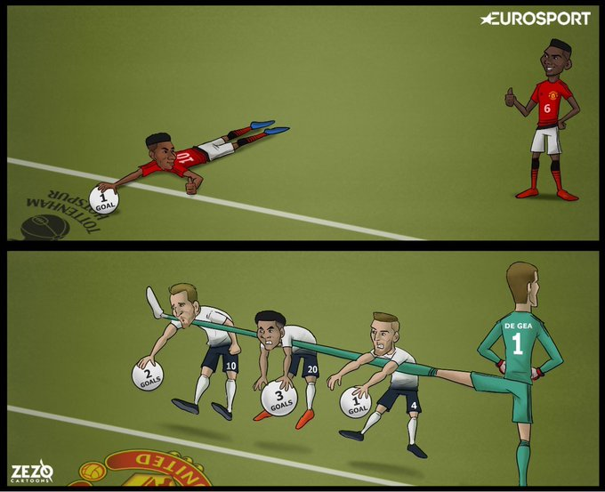 The story of Spurs vs Manchester United 💪 ( 🎨 @ZEZO_CARTOONS ) Foto