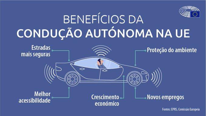 Carros sem condutor serão, em breve, uma realidade. Quais são os benefícios? O que a UE está a fazer para enfrentar os desafios no setor do transporte automatizado? Encontre as respostas aqui → e consulte a nossa infografia ↓ Foto