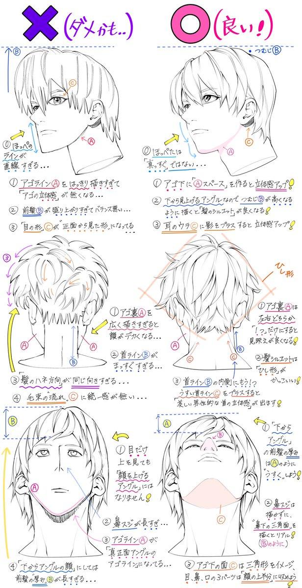 吉村拓也fanboxイラスト講座 On Twitter 顔アングルの描き方