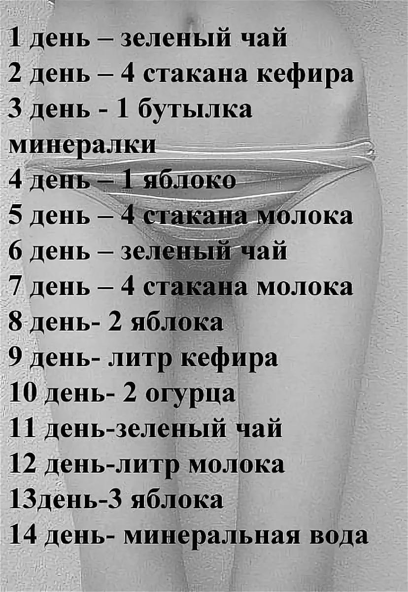 Диета голодом меню