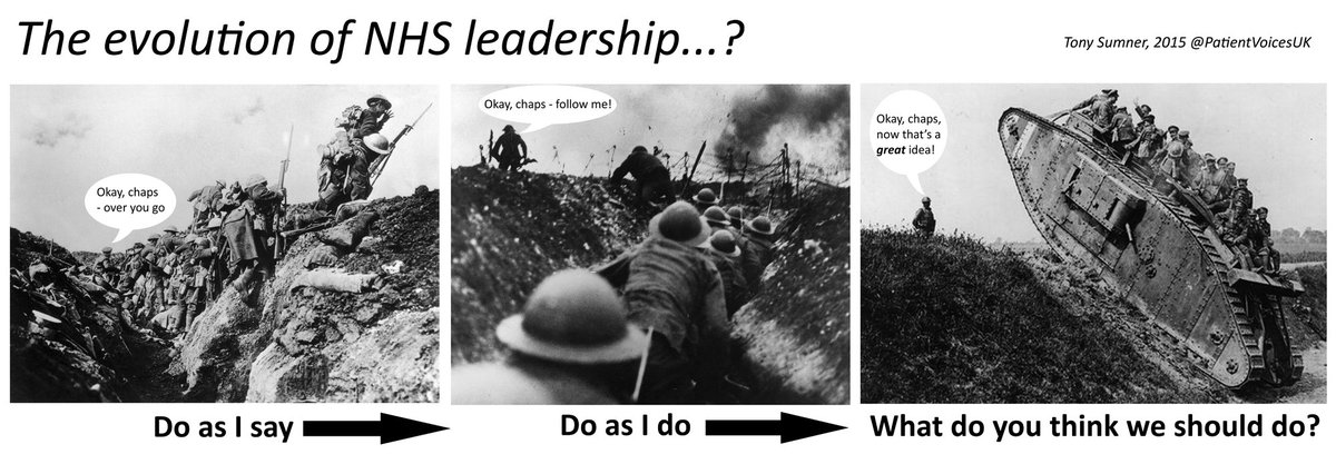 examples of leadership positions for nhs
