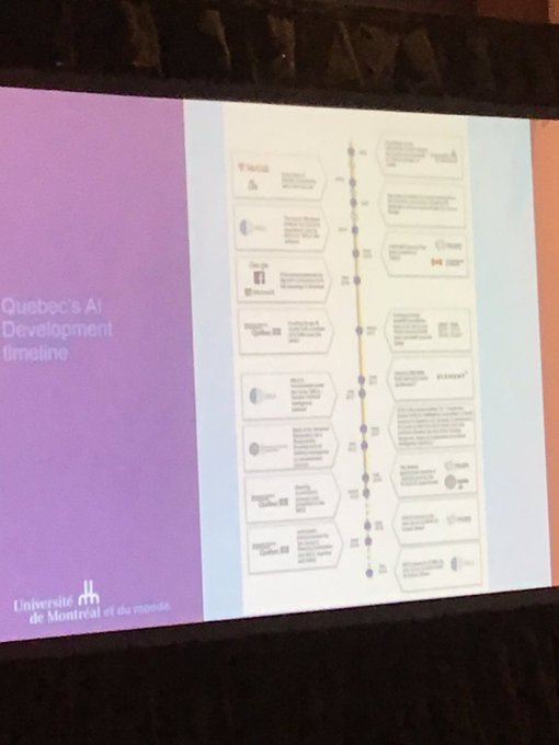 "Eloquent problem statement by @mariejoseehebe1 on #AI in LHS ar #CAHSPRforum2019 ""With $1bn invested in AI in Qc the pace of change in AI is logarithmically different than in healthcare; Canada has a leadership role & responsibility"" (my paraphrase) Consider this timeline: Photo"