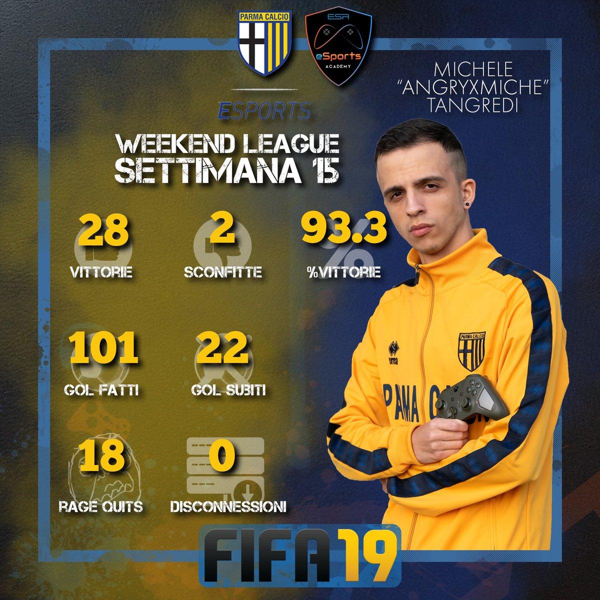 #weekendleague 15 results @Miche_Tangredi @gintera96 @1913parmacalcio