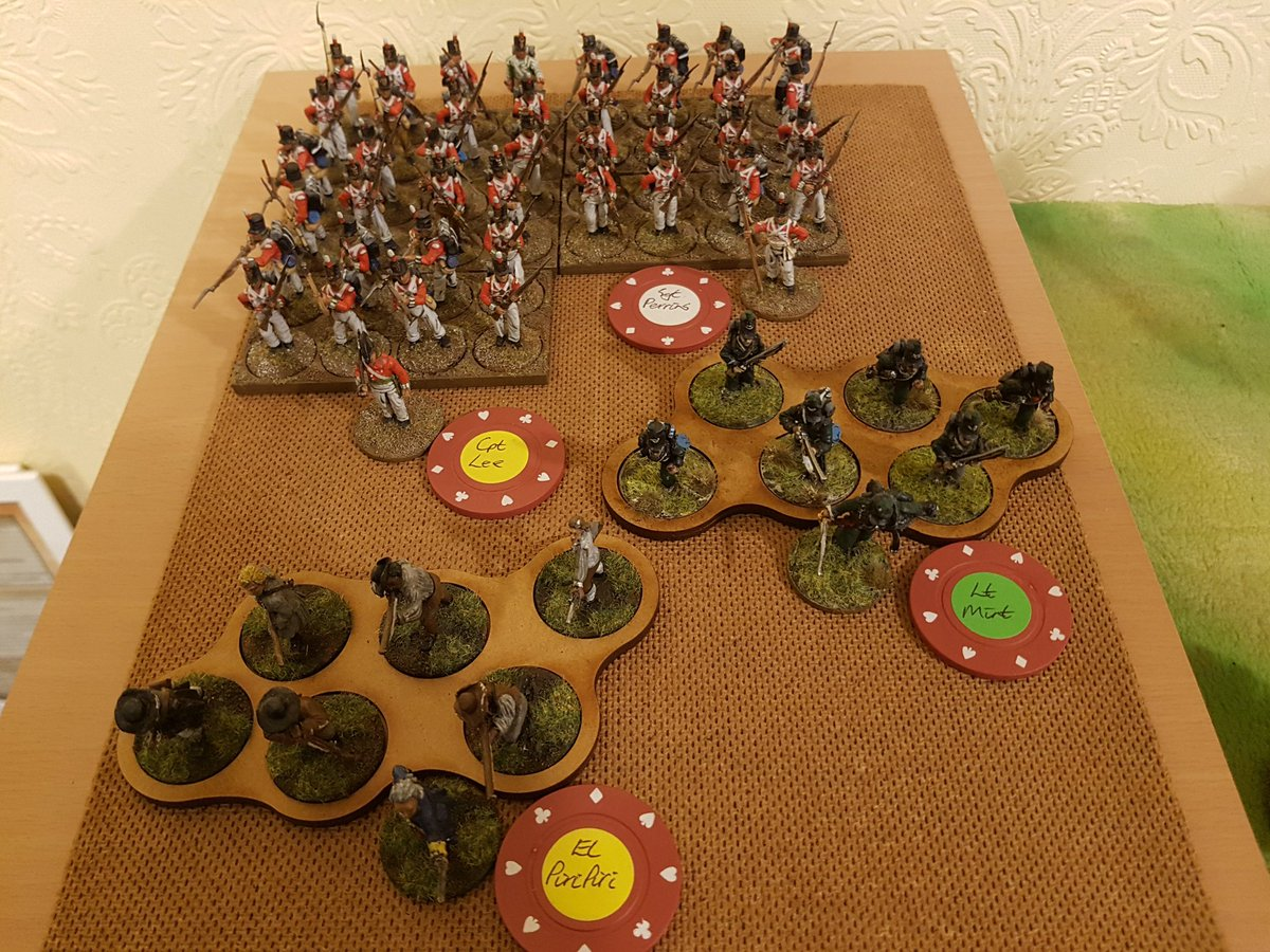 Captain Lee and Sergeant Perrins lead a company of the Worcester&#39;s (5×8 line). They are assisted by Lieutenant Mint&#39;s 6 riflemen and El Piripiri&#39;s band of local guerrilla skirmishers. #SP2 #SpreadtheLard<br>http://pic.twitter.com/KIZlfdpqSs