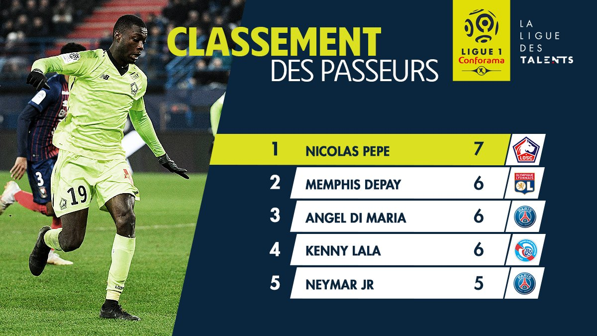 Ligue 1 Conforama's photo on Nicolas Pépé
