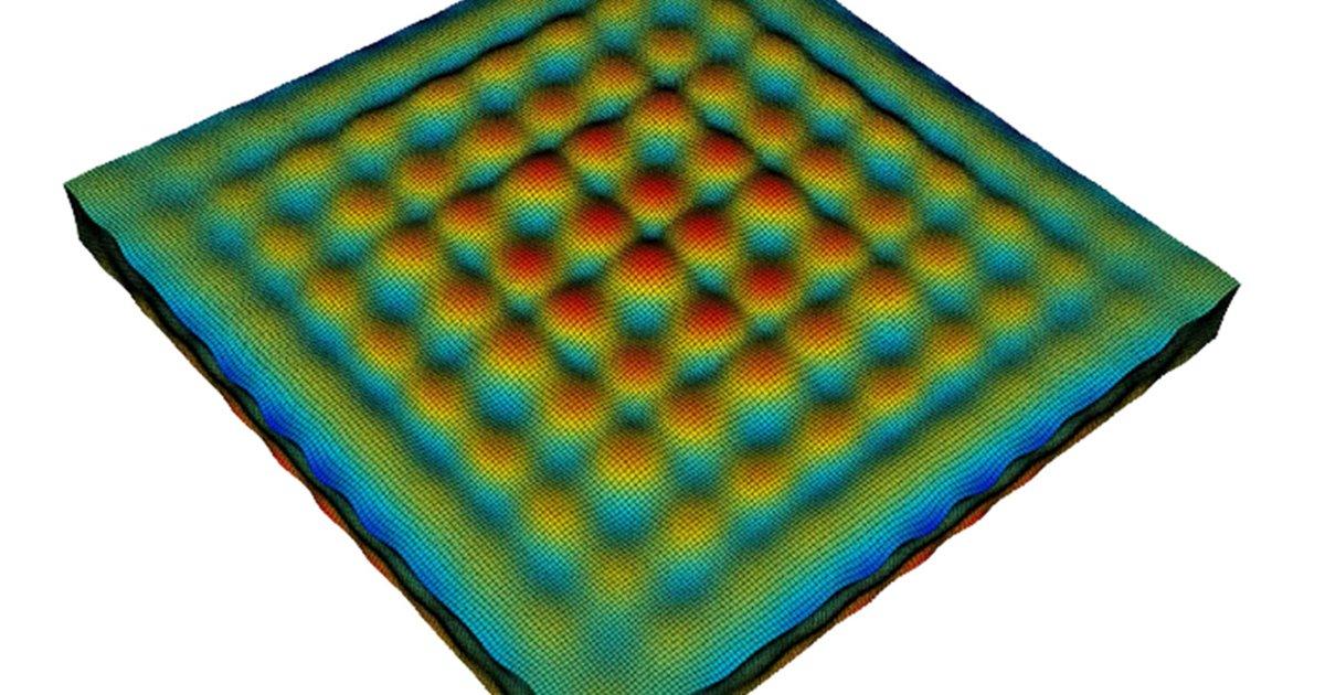 Analysis And Design Of Analog Integrated circuits gray