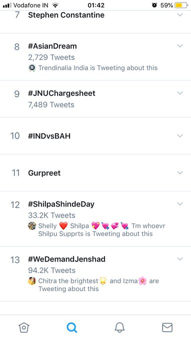 #ShilpaShindeDay a random activity by Shilpa Fam Trending in India with tweets! Congratulations to all Photo